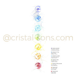 "Illustration ""chakras"""